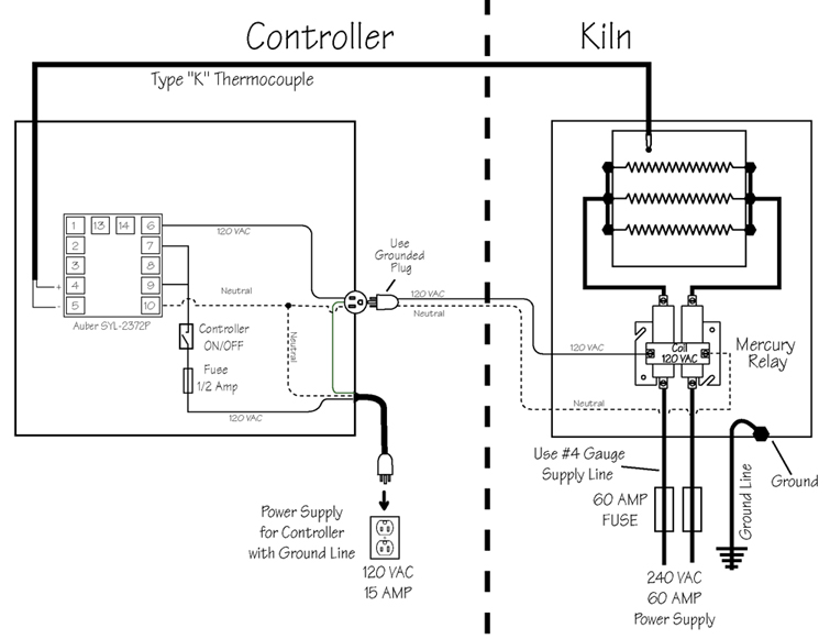 index of   elements  kiln control  wiring plans  lg glass annealer 60amp